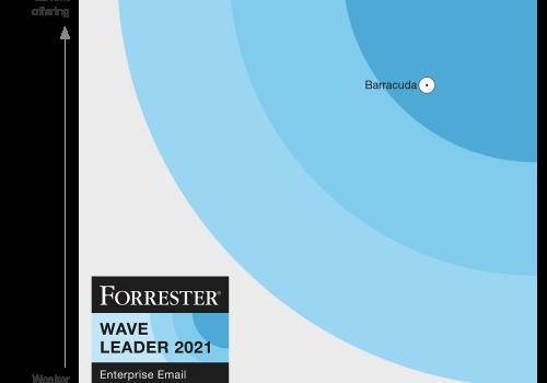 Barracuda_Forrester